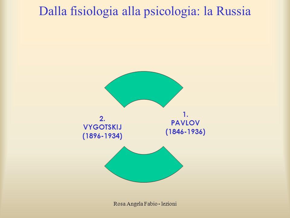 Rosa Angela Fabio - lezioni Dalla fisiologia alla psicologia: la Russia 1. PAVLOV (1846-1936) 2. VYGOTSKIJ (1896-1934)