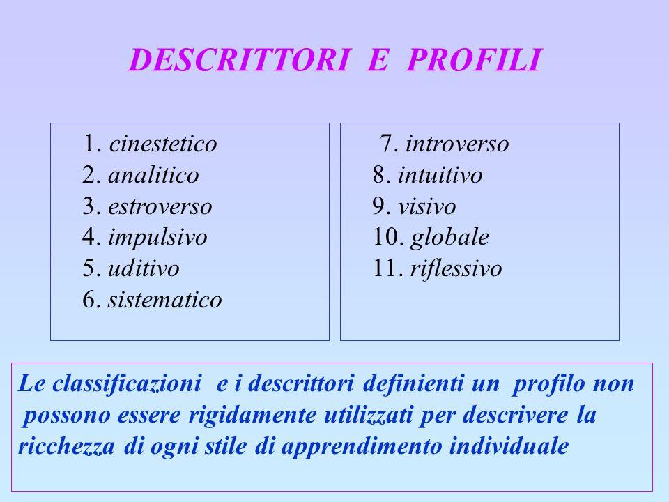 DESCRITTORI E PROFILI 1. cinestetico 2. analitico 3. estroverso 4. impulsivo 5. uditivo 6. sistematico 7. introverso 8. intuitivo 9. visivo 10. global