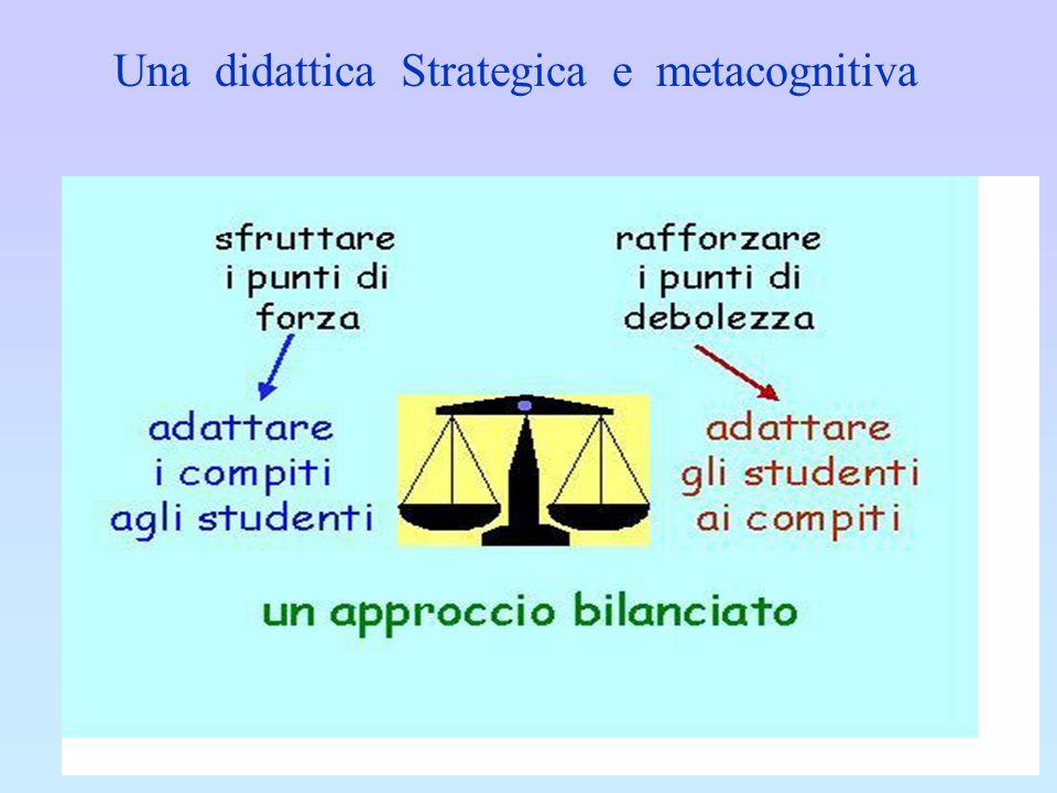 Una didattica Strategica e metacognitiva
