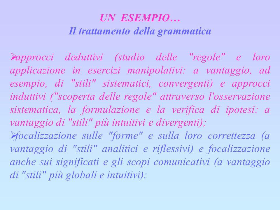 UN ESEMPIO… Il trattamento della grammatica approcci deduttivi (studio delle
