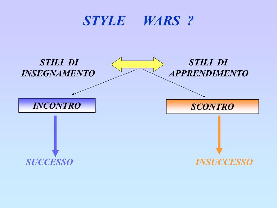 STYLE WARS ? STILI DI STILI DI INSEGNAMENTO APPRENDIMENTO SUCCESSO INSUCCESSO INCONTRO SCONTRO
