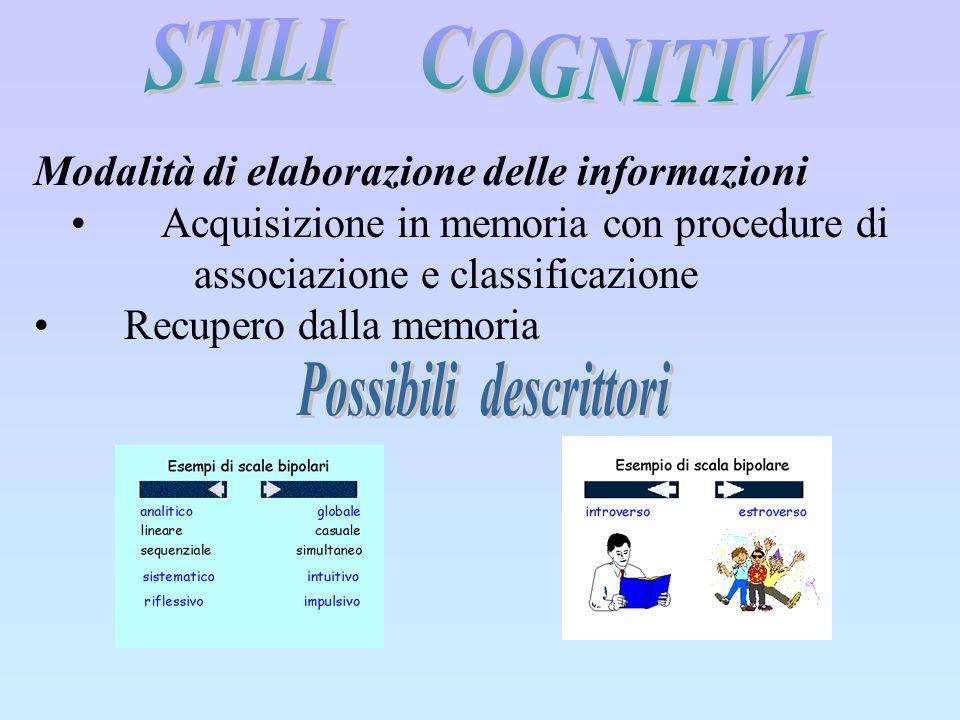 Modalità di elaborazione delle informazioni Acquisizione in memoria con procedure di associazione e classificazione Recupero dalla memoria