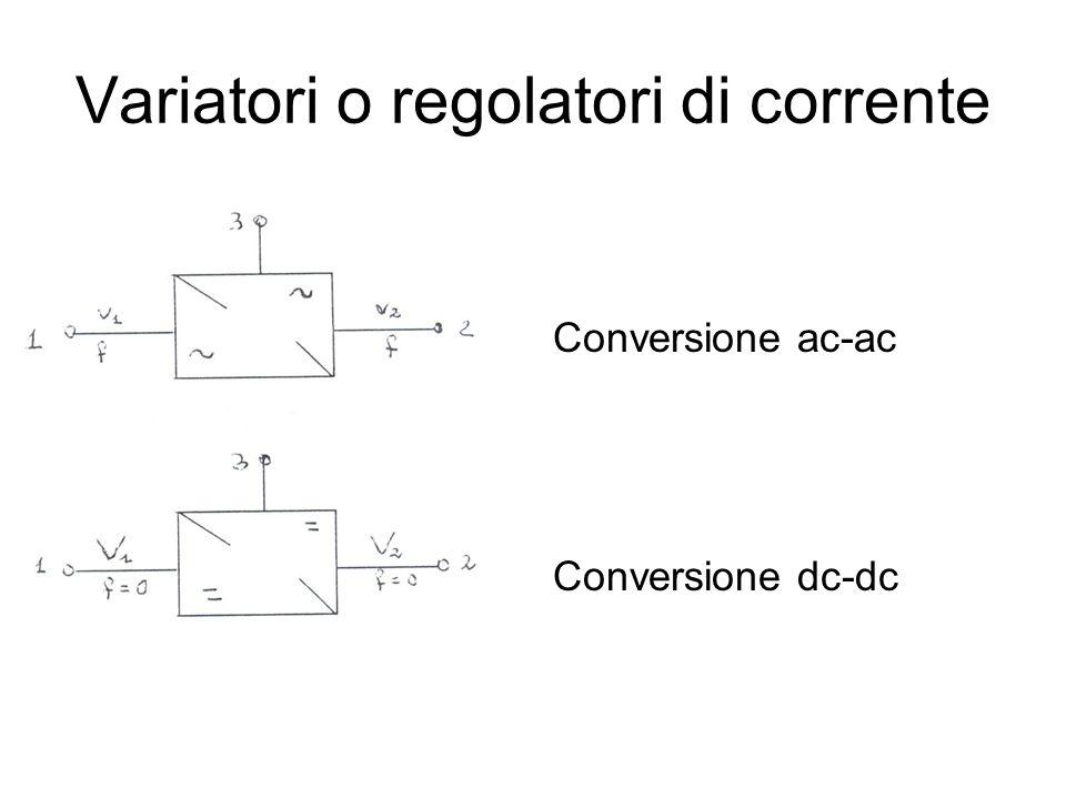 Variatori o regolatori di corrente Conversione ac-ac Conversione dc-dc