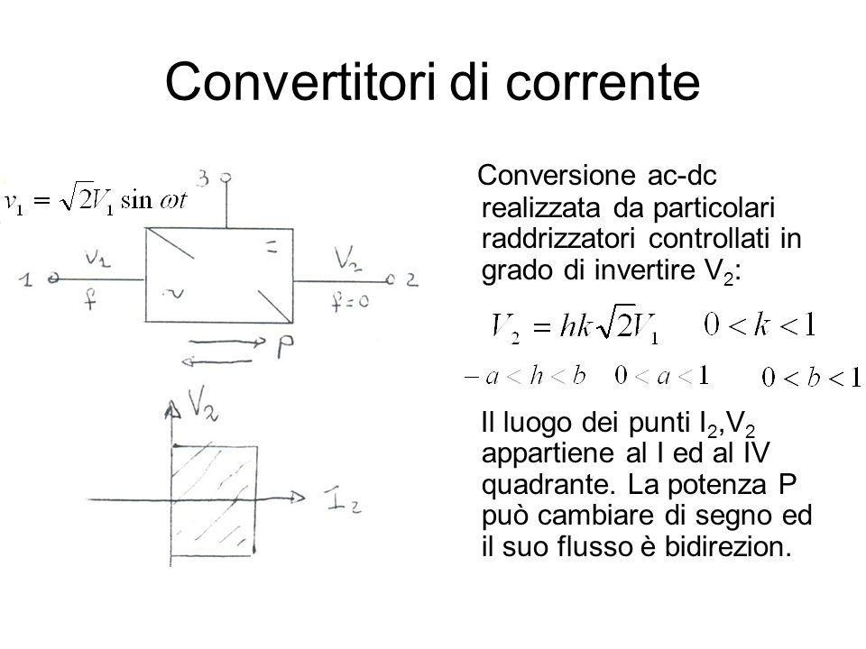 Convertitori di corrente Conversione ac-dc realizzata da particolari raddrizzatori controllati in grado di invertire V 2 : Il luogo dei punti I 2,V 2