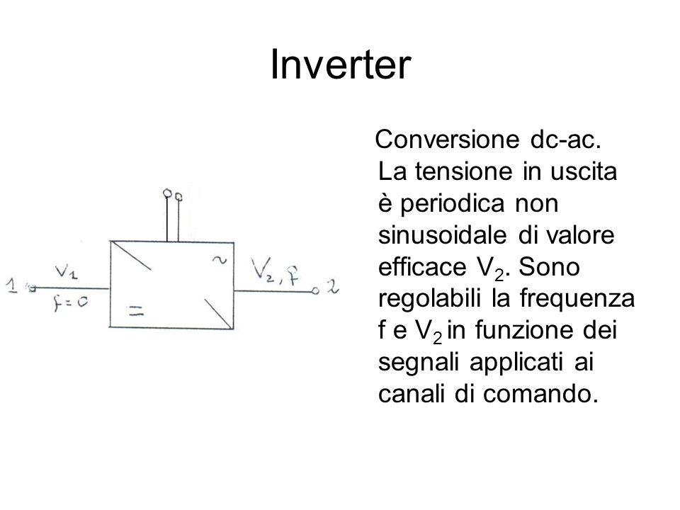 Inverter Conversione dc-ac. La tensione in uscita è periodica non sinusoidale di valore efficace V 2. Sono regolabili la frequenza f e V 2 in funzione