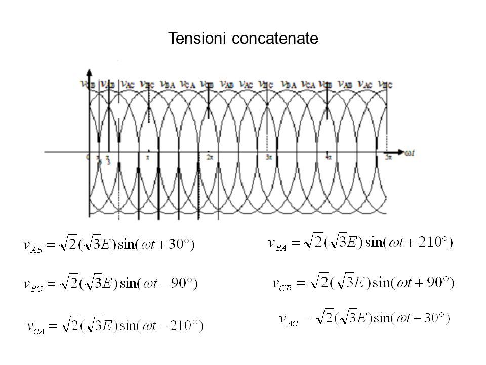 Tensioni concatenate