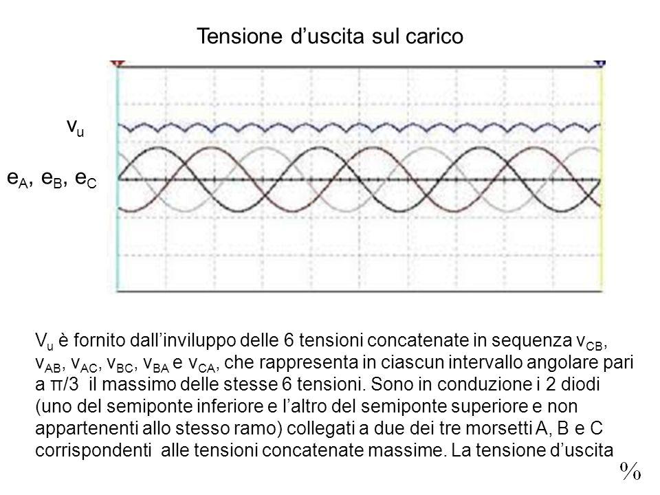 vuvu e A, e B, e C Tensione duscita sul carico V u è fornito dallinviluppo delle 6 tensioni concatenate in sequenza v CB, v AB, v AC, v BC, v BA e v C