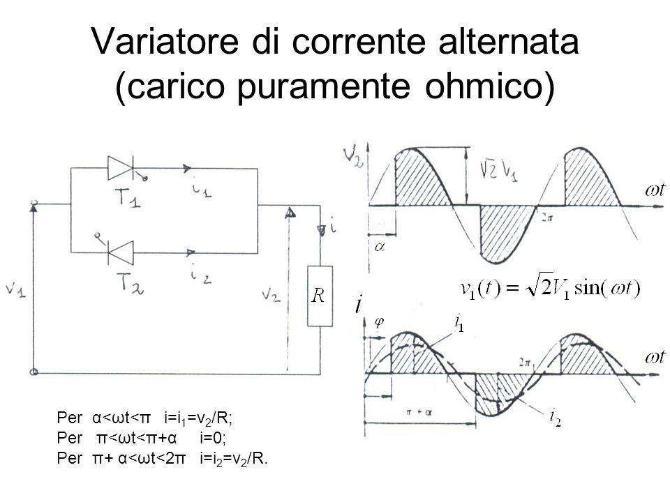Variatore di corrente alternata (carico puramente ohmico) Per α<ωt<π i=i 1 =v 2 /R; Per π<ωt<π+α i=0; Per π+ α<ωt<2π i=i 2 =v 2 /R.