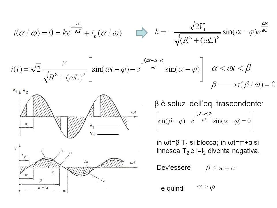 β è soluz. delleq. trascendente: in ωt=β T 1 si blocca; in ωt=π+α si innesca T 2 e i=i 2 diventa negativa. Devessere e quindi