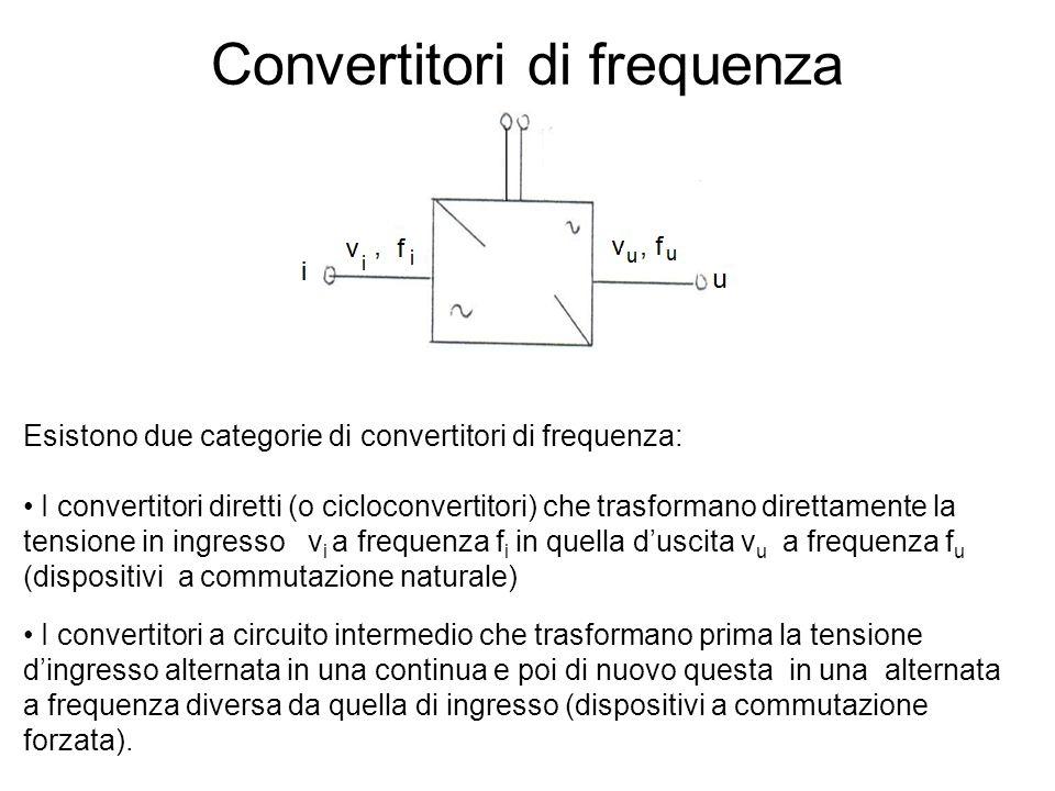 Convertitori di frequenza Esistono due categorie di convertitori di frequenza: I convertitori diretti (o cicloconvertitori) che trasformano direttamen