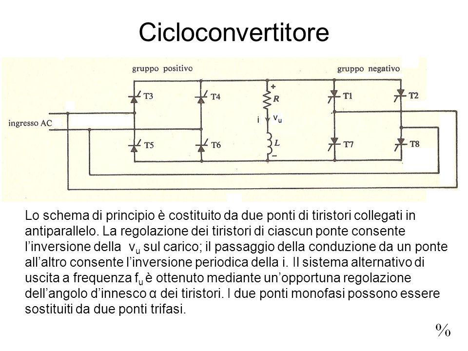 Cicloconvertitore Lo schema di principio è costituito da due ponti di tiristori collegati in antiparallelo. La regolazione dei tiristori di ciascun po