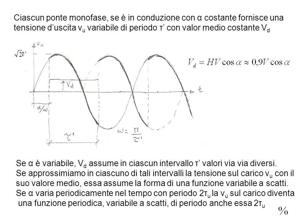 Ciascun ponte monofase, se è in conduzione con α costante fornisce una tensione duscita v u variabile di periodo τ con valor medio costante V d Se α è