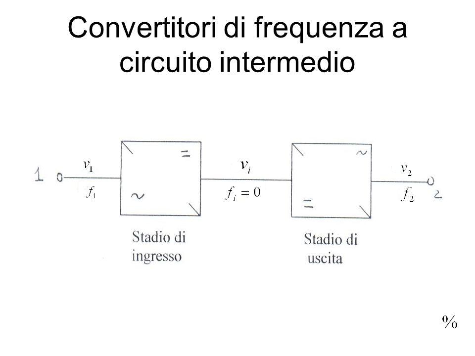 Convertitori di frequenza a circuito intermedio
