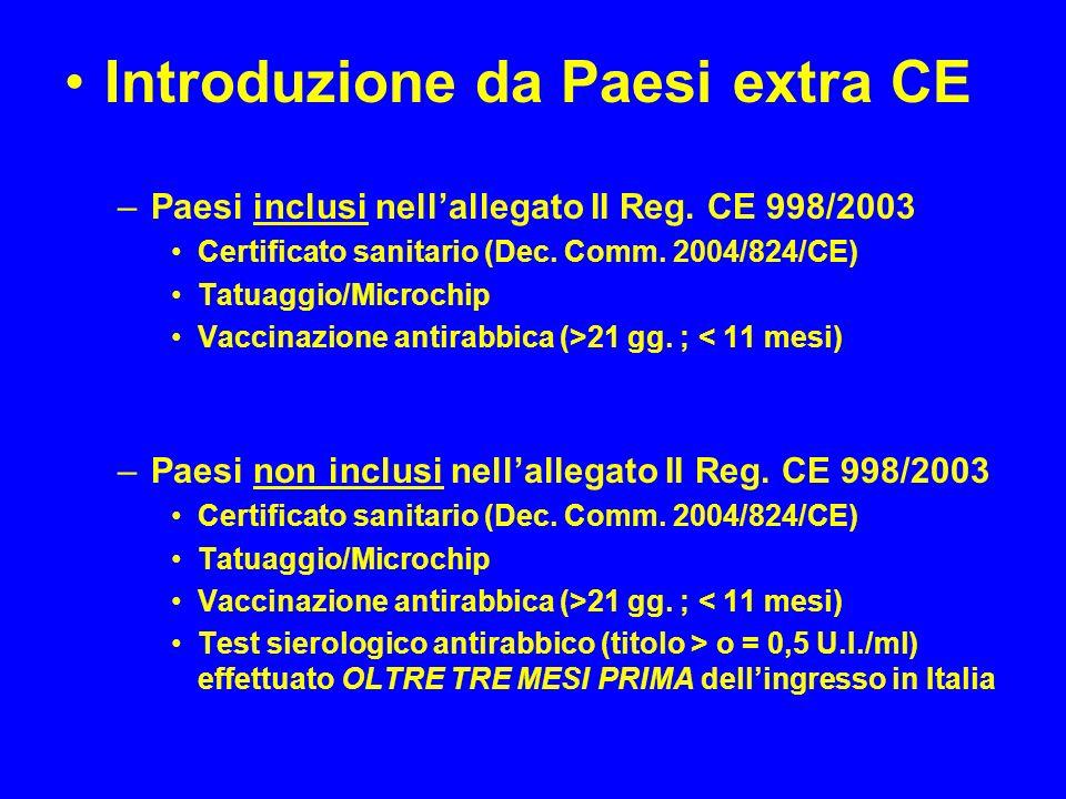 Introduzione da Paesi extra CE –Paesi inclusi nellallegato II Reg. CE 998/2003 Certificato sanitario (Dec. Comm. 2004/824/CE) Tatuaggio/Microchip Vacc