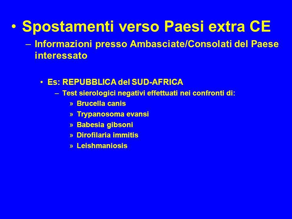 Spostamenti verso Paesi extra CE –Informazioni presso Ambasciate/Consolati del Paese interessato Es: REPUBBLICA del SUD-AFRICA –Test sierologici negat