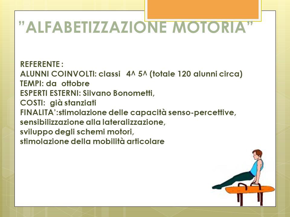ALFABETIZZAZIONE MOTORIA REFERENTE : ALUNNI COINVOLTI: classi 4^ 5^ (totale 120 alunni circa) TEMPI: da ottobre ESPERTI ESTERNI: Silvano Bonometti, CO