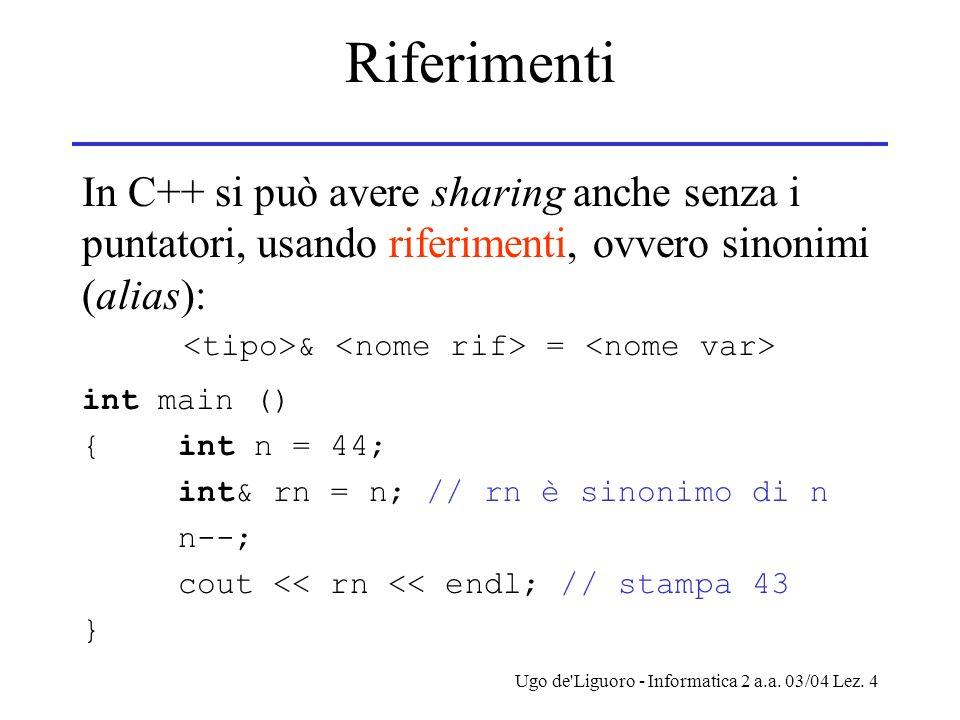 Ugo de'Liguoro - Informatica 2 a.a. 03/04 Lez. 4 Riferimenti In C++ si può avere sharing anche senza i puntatori, usando riferimenti, ovvero sinonimi