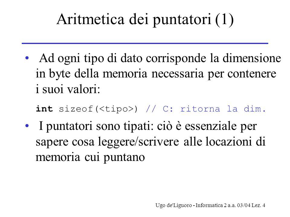 Ugo de'Liguoro - Informatica 2 a.a. 03/04 Lez. 4 Aritmetica dei puntatori (1) Ad ogni tipo di dato corrisponde la dimensione in byte della memoria nec
