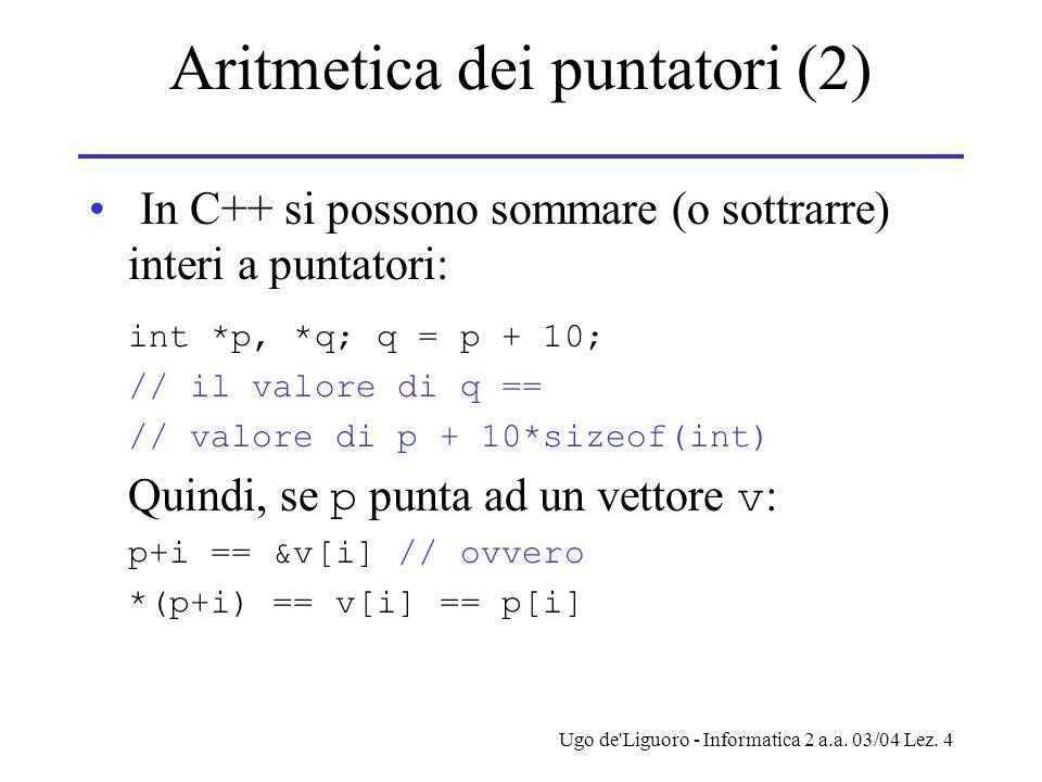 Ugo de'Liguoro - Informatica 2 a.a. 03/04 Lez. 4 Aritmetica dei puntatori (2) In C++ si possono sommare (o sottrarre) interi a puntatori: int *p, *q;