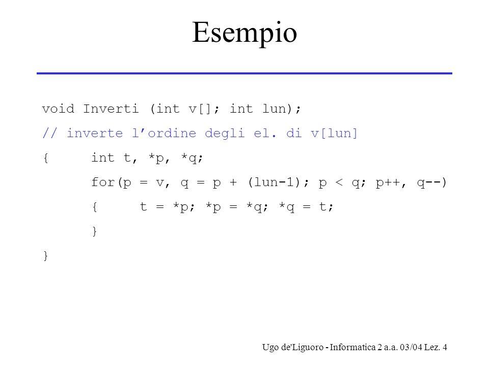 Ugo de'Liguoro - Informatica 2 a.a. 03/04 Lez. 4 Esempio void Inverti (int v[]; int lun); // inverte lordine degli el. di v[lun] {int t, *p, *q; for(p