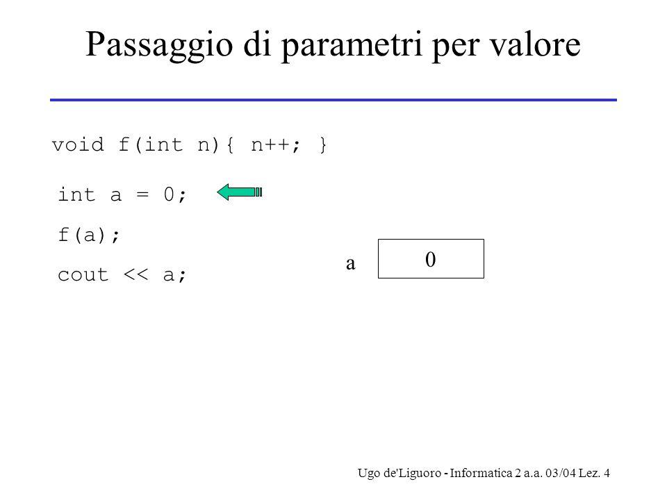 Ugo de'Liguoro - Informatica 2 a.a. 03/04 Lez. 4 Passaggio di parametri per valore void f(int n){ n++; } int a = 0; f(a); cout << a; 0 a