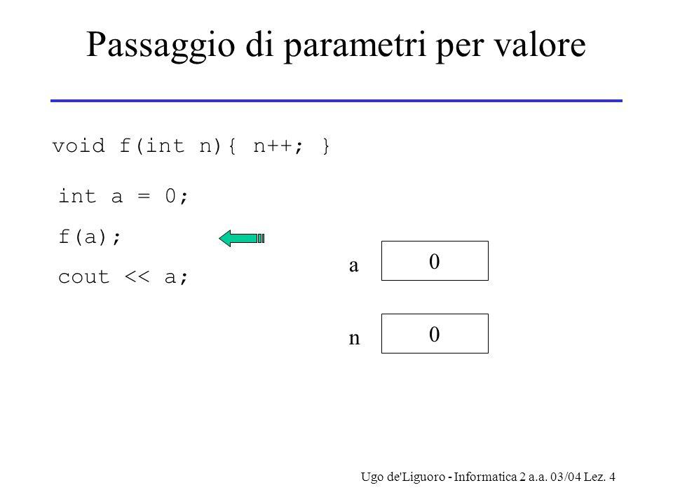 Ugo de'Liguoro - Informatica 2 a.a. 03/04 Lez. 4 Passaggio di parametri per valore void f(int n){ n++; } int a = 0; f(a); cout << a; 0 n 0 a