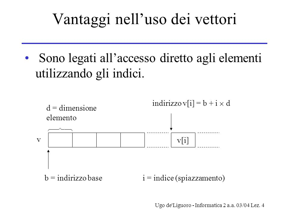 Ugo de'Liguoro - Informatica 2 a.a. 03/04 Lez. 4 Vantaggi nelluso dei vettori Sono legati allaccesso diretto agli elementi utilizzando gli indici. b =