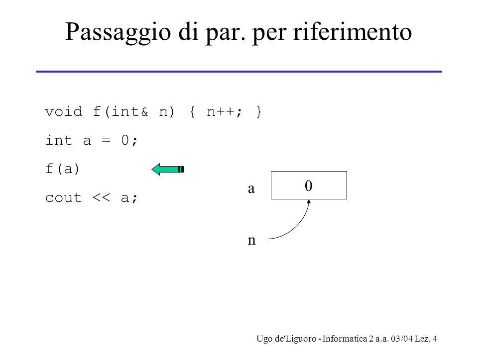 Ugo de'Liguoro - Informatica 2 a.a. 03/04 Lez. 4 Passaggio di par. per riferimento void f(int& n) { n++; } int a = 0; f(a) cout << a; 0 a n
