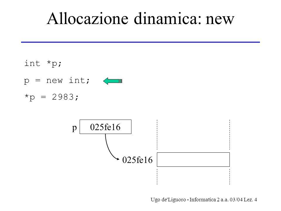 Ugo de'Liguoro - Informatica 2 a.a. 03/04 Lez. 4 Allocazione dinamica: new int *p; p = new int; *p = 2983; p 025fe16