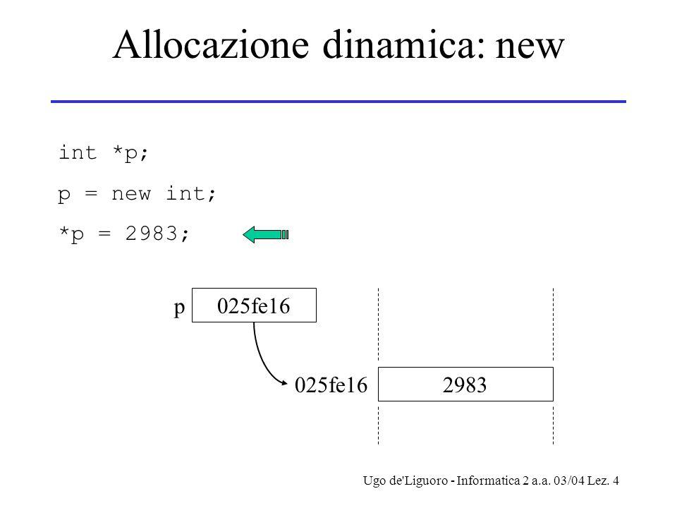 Ugo de'Liguoro - Informatica 2 a.a. 03/04 Lez. 4 Allocazione dinamica: new int *p; p = new int; *p = 2983; p 025fe16 2983 025fe16