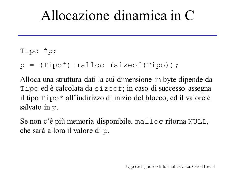 Ugo de'Liguoro - Informatica 2 a.a. 03/04 Lez. 4 Allocazione dinamica in C Tipo *p; p = (Tipo*) malloc (sizeof(Tipo)); Alloca una struttura dati la cu