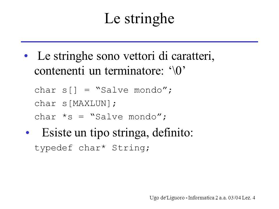 Ugo de'Liguoro - Informatica 2 a.a. 03/04 Lez. 4 Le stringhe Le stringhe sono vettori di caratteri, contenenti un terminatore: \0 char s[] = Salve mon