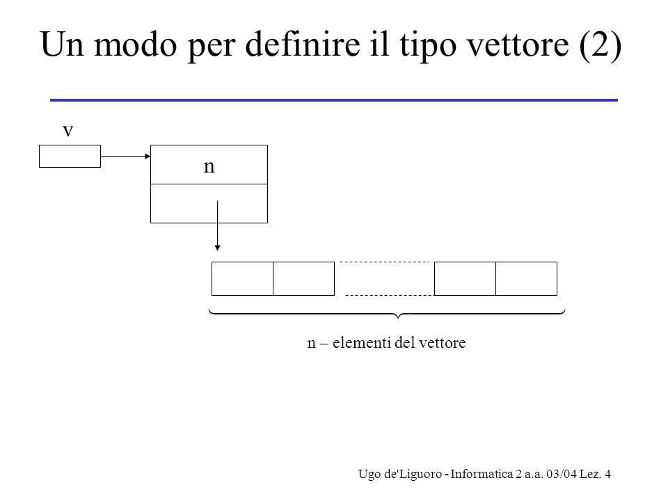 Ugo de'Liguoro - Informatica 2 a.a. 03/04 Lez. 4 Un modo per definire il tipo vettore (2) n v n – elementi del vettore