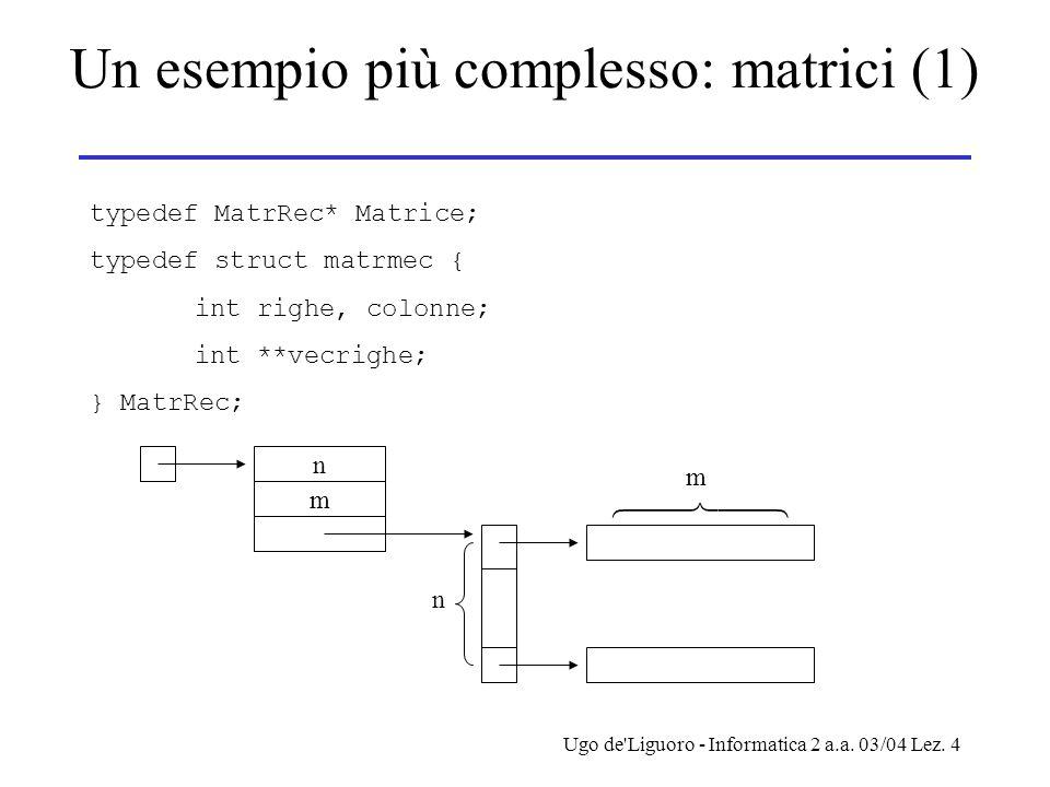 Ugo de'Liguoro - Informatica 2 a.a. 03/04 Lez. 4 Un esempio più complesso: matrici (1) typedef MatrRec* Matrice; typedef struct matrmec { int righe, c