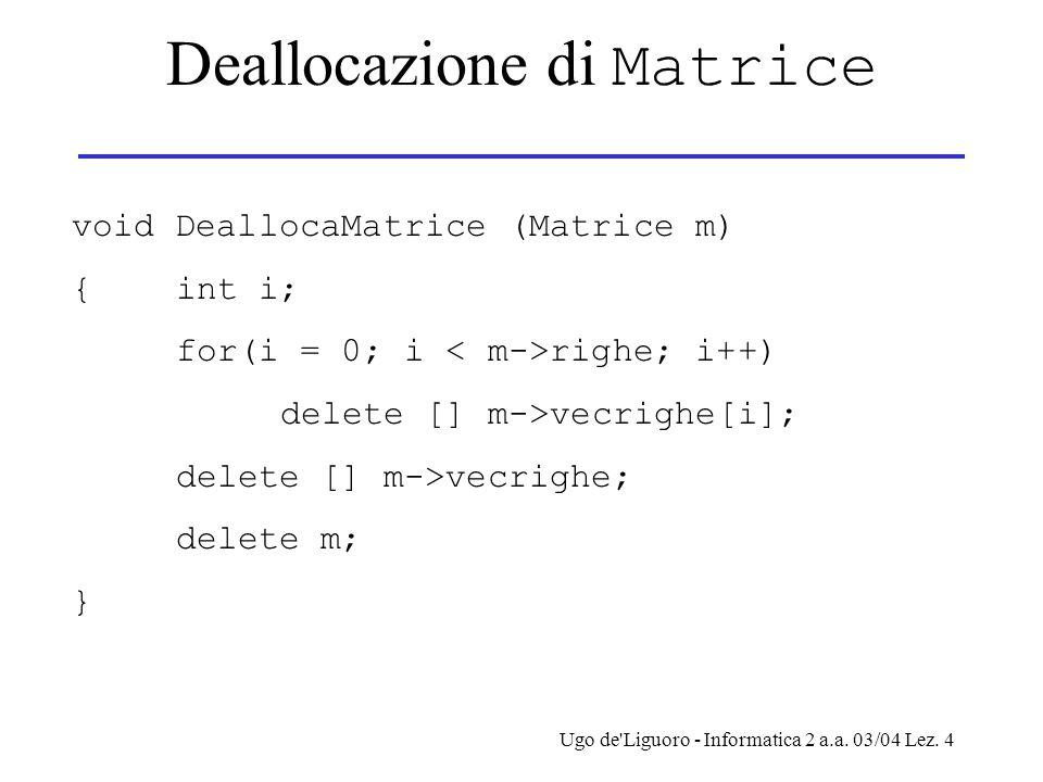 Ugo de'Liguoro - Informatica 2 a.a. 03/04 Lez. 4 Deallocazione di Matrice void DeallocaMatrice (Matrice m) {int i; for(i = 0; i righe; i++) delete []