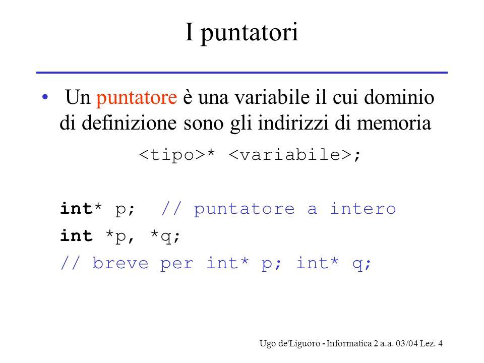 Ugo de'Liguoro - Informatica 2 a.a. 03/04 Lez. 4 I puntatori Un puntatore è una variabile il cui dominio di definizione sono gli indirizzi di memoria