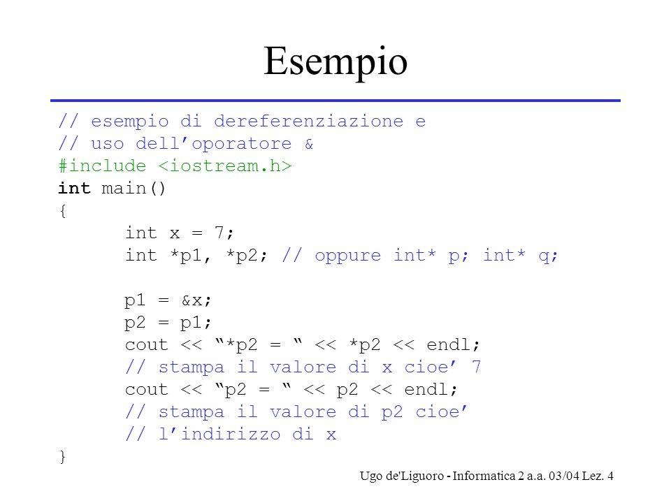 Ugo de'Liguoro - Informatica 2 a.a. 03/04 Lez. 4 Esempio // esempio di dereferenziazione e // uso delloporatore & #include int main() { int x = 7; int