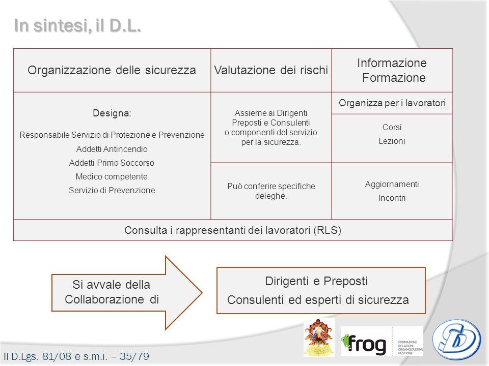 Organizzazione delle sicurezzaValutazione dei rischi Informazione Formazione Designa: Responsabile Servizio di Protezione e Prevenzione Addetti Antinc