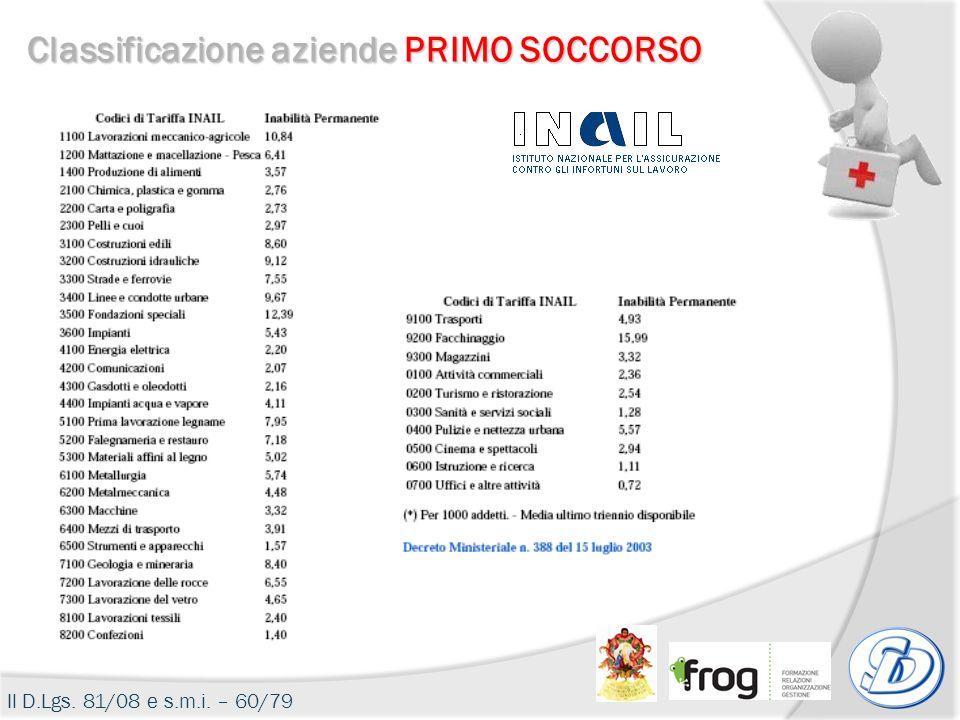Classificazione aziende PRIMO SOCCORSO Il D.Lgs. 81/08 e s.m.i. – 60/79
