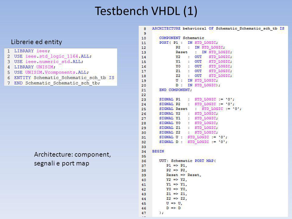 Testbench VHDL (1) Librerie ed entity Architecture: component, segnali e port map