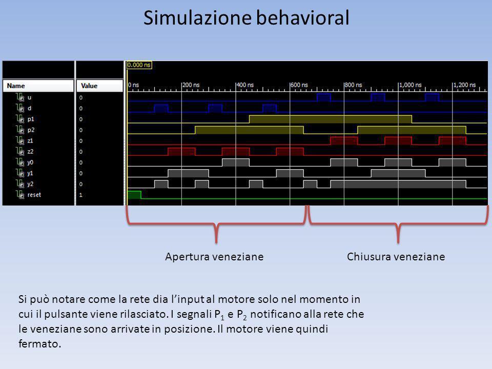 Simulazione behavioral Apertura venezianeChiusura veneziane Si può notare come la rete dia linput al motore solo nel momento in cui il pulsante viene rilasciato.