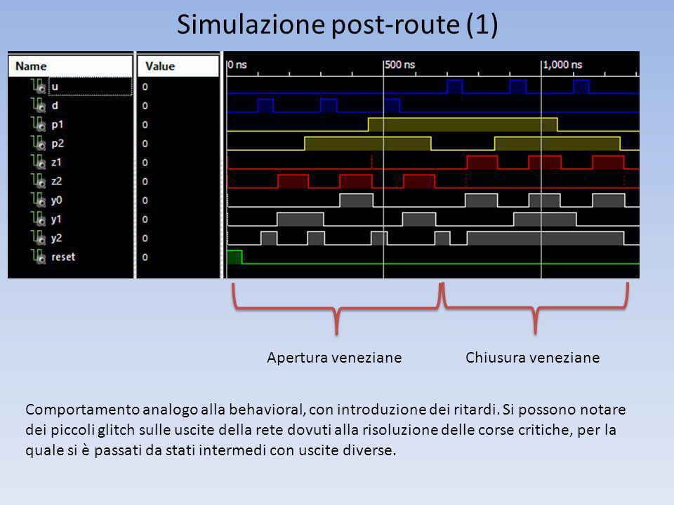 Simulazione post-route (1) Apertura veneziane Chiusura veneziane Comportamento analogo alla behavioral, con introduzione dei ritardi.