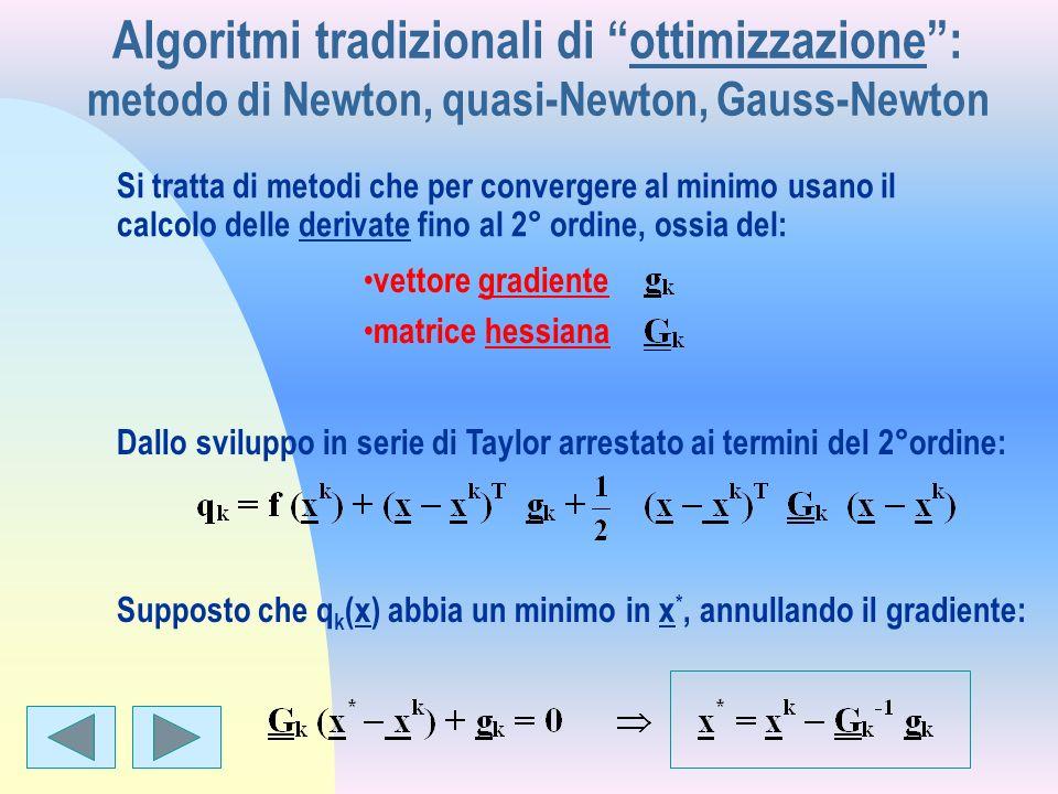 Algoritmi tradizionali di ottimizzazione: metodo di Newton, quasi-Newton, Gauss-Newton Si tratta di metodi che per convergere al minimo usano il calco