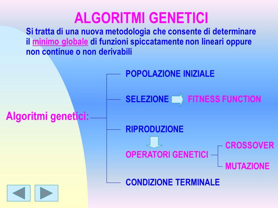 ALGORITMI GENETICI Si tratta di una nuova metodologia che consente di determinare il minimo globale di funzioni spiccatamente non lineari oppure non c