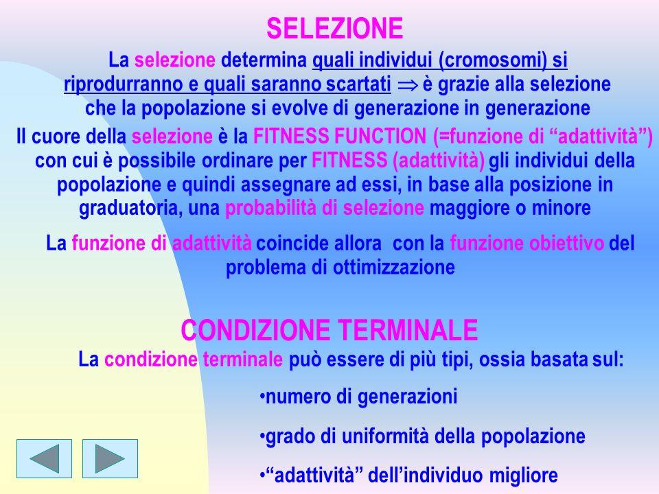 SELEZIONE La selezione determina quali individui (cromosomi) si riprodurranno e quali saranno scartati è grazie alla selezione che la popolazione si e