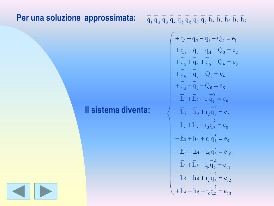 ossia risolvere il seguente problema di ottimizzazione non vincolata: X Per cui risolvere il sistema è equivalente a minimizzare la funzione: min dove: detto anche problema dei minimi quadrati funzione obiettivo del problema