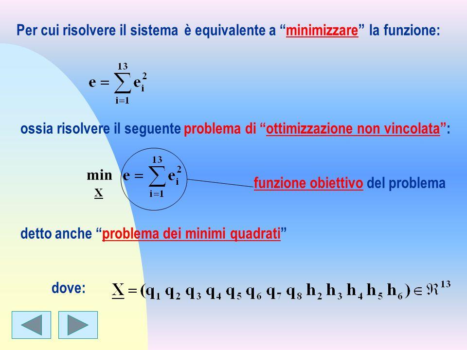 ossia risolvere il seguente problema di ottimizzazione non vincolata: X Per cui risolvere il sistema è equivalente a minimizzare la funzione: min dove