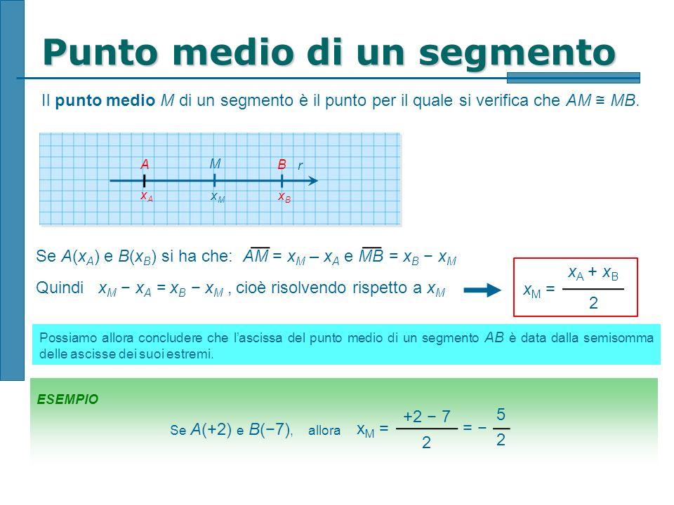 Punto medio di un segmento Il punto medio M di un segmento è il punto per il quale si verifica che AM MB. M xMxM xBxB A B r xAxA Se A(x A ) e B(x B )