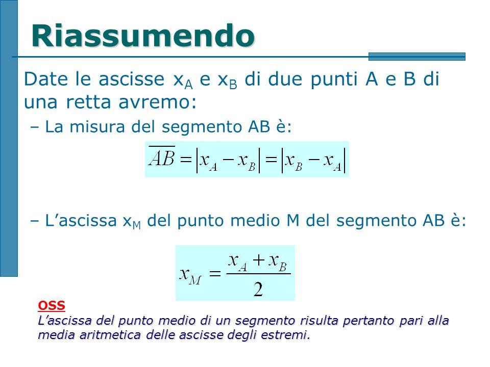 Riassumendo Date le ascisse x A e x B di due punti A e B di una retta avremo: –La misura del segmento AB è: –Lascissa x M del punto medio M del segmen