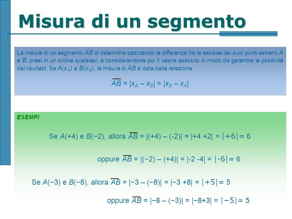 Misura di un segmento ESEMPI La misura di un segmento AB si determina calcolando la differenza fra le ascisse dei suoi punti estremi A e B, presi in u